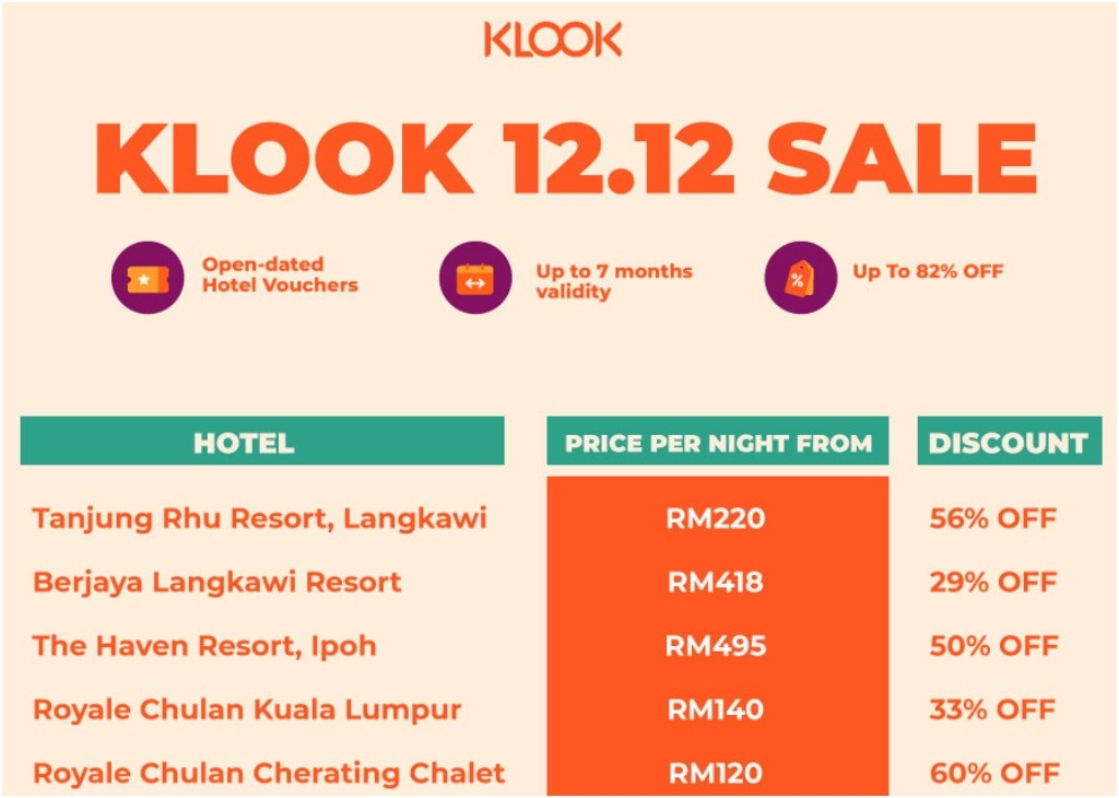 Klook 12.12 Sale Cheat Sheet to Satiate That Year-End Travel Bug