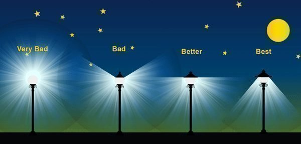 4 Ways to Not Let Light Pollution Affect Us