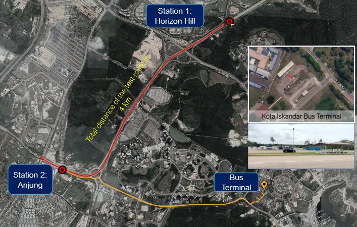The pilot test route