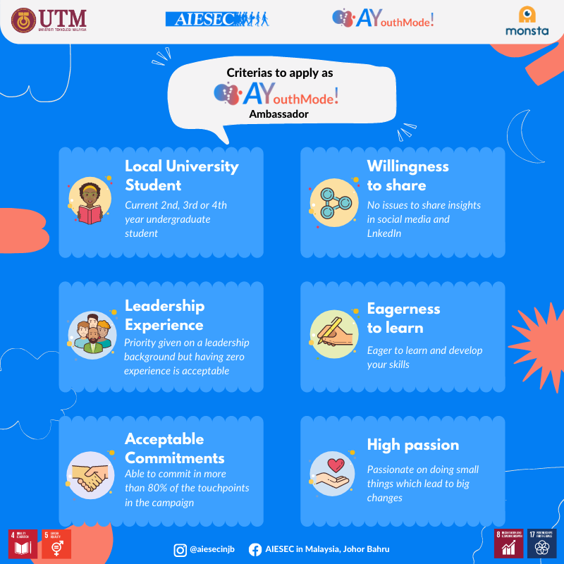 AIESEC in Johor Bahru Aspires to Combat Youth Unemployment with Their New Initiative: AyouthModel